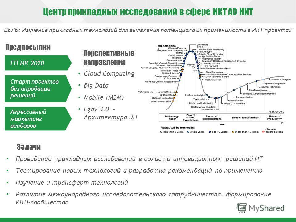 Центр прикладных исследований в сфере ИКТ АО НИТ ГП ИК 2020 Задачи Проведение прикладных исследований в области инновационных решений ИТ Тестирование новых технологий и разработка рекомендаций по применению Изучение и трансферт технологий Развитие ме