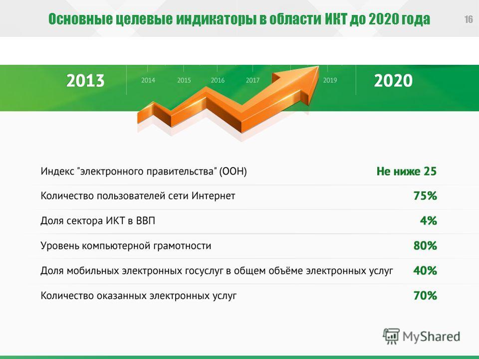 Основные целевые индикаторы в области ИКТ до 2020 года 16