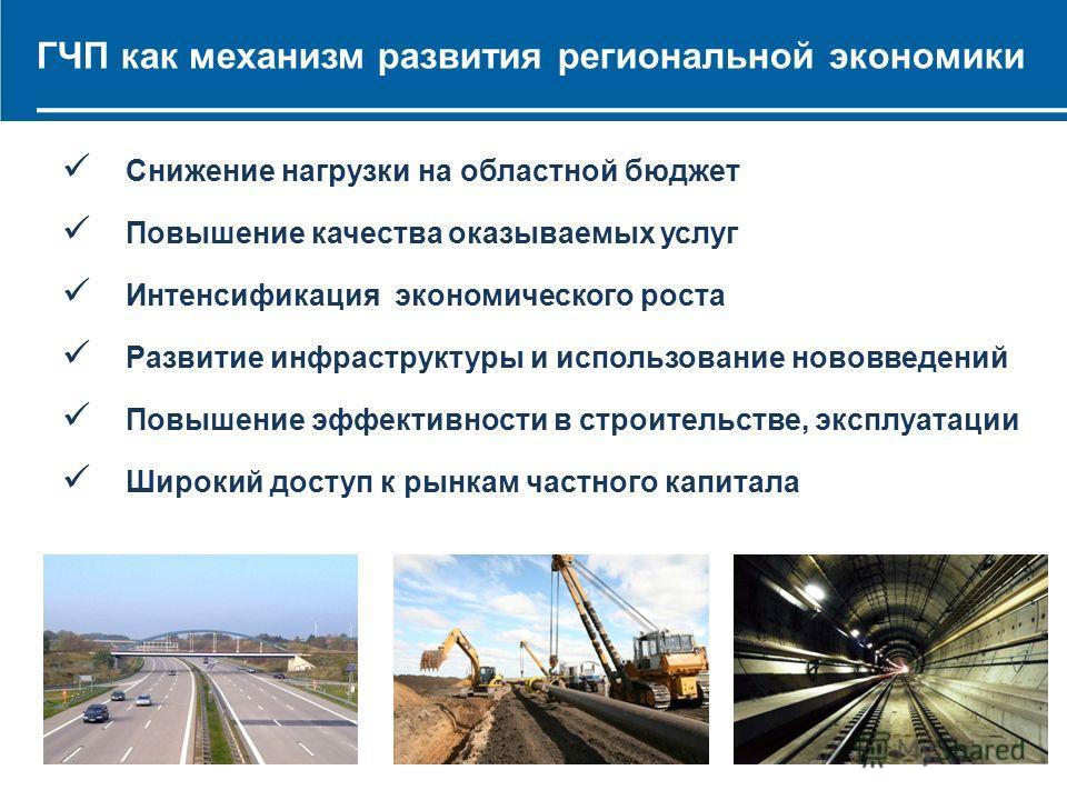 Москва 2013 ГЧП как механизм развития региональной экономики Снижение нагрузки на областной бюджет Повышение качества оказываемых услуг Интенсификация экономического роста Развитие инфраструктуры и использование нововведений Повышение эффективности в