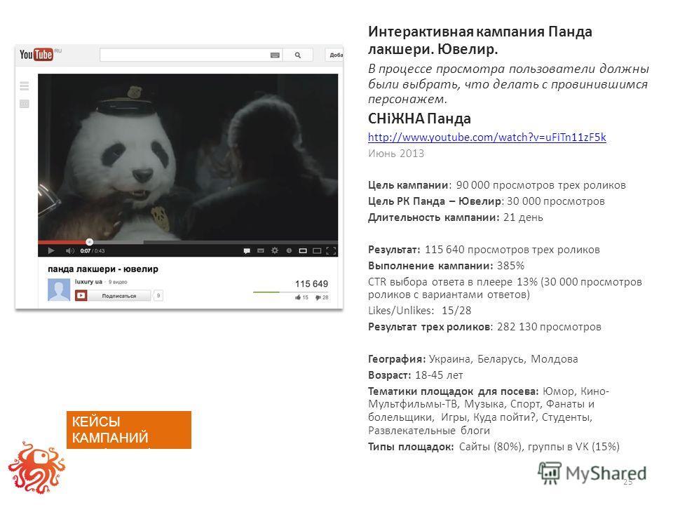 Интерактивная кампания Панда лакшери. Ювелир. В процессе просмотра пользователи должны были выбрать, что делать с провинившимся персонажем. СНiЖНА Панда http://www.youtube.com/watch?v=uFiTn11zF5k Июнь 2013 Цель кампании: 90 000 просмотров трех ролико