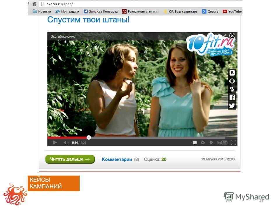 28 КЕЙСЫ КАМПАНИЙ www.buzzoola.com
