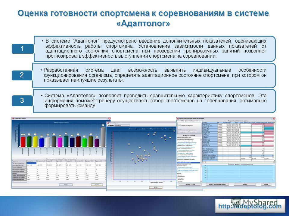 www.rit2007.ru http://adaptolog.comhttp://adaptolog.com Оценка готовности спортсмена к соревнованиям в системе «Адаптолог» В системе