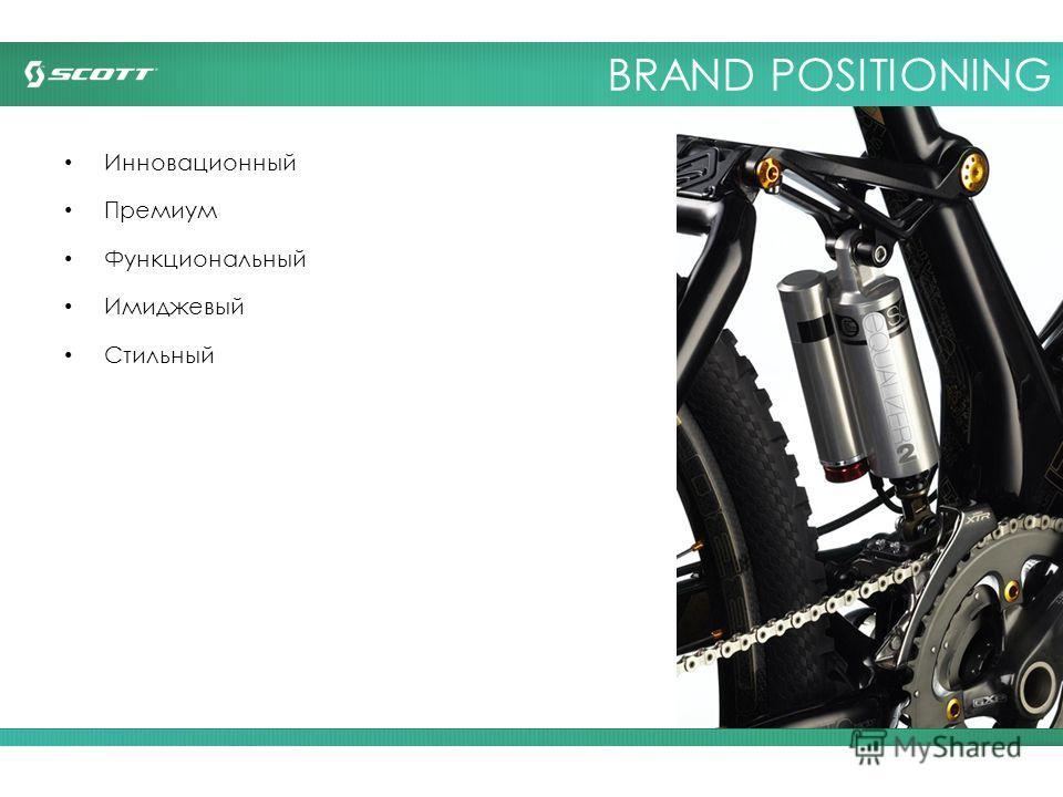 BRAND POSITIONING Инновационный Премиум Функциональный Имиджевый Стильный