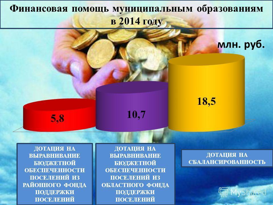 Финансовая помощь муниципальным образованиям в 2014 году Финансовая помощь муниципальным образованиям в 2014 году ДОТАЦИЯ НА СБАЛАНСИРОВАННОСТЬ ДОТАЦИЯ НА ВЫРАВНИВАНИЕ БЮДЖЕТНОЙ ОБЕСПЕЧЕННОСТИ ПОСЕЛЕНИЙ ИЗ ОБЛАСТНОГО ФОНДА ПОДДЕРЖКИ ПОСЕЛЕНИЙ ДОТАЦИЯ