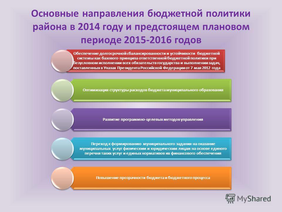 Основные направления бюджетной политики района в 2014 году и предстоящем плановом периоде 2015-2016 годов Обеспечение долгосрочной сбалансированности и устойчивости бюджетной системы как базового принципа ответственной бюджетной политики при безуслов