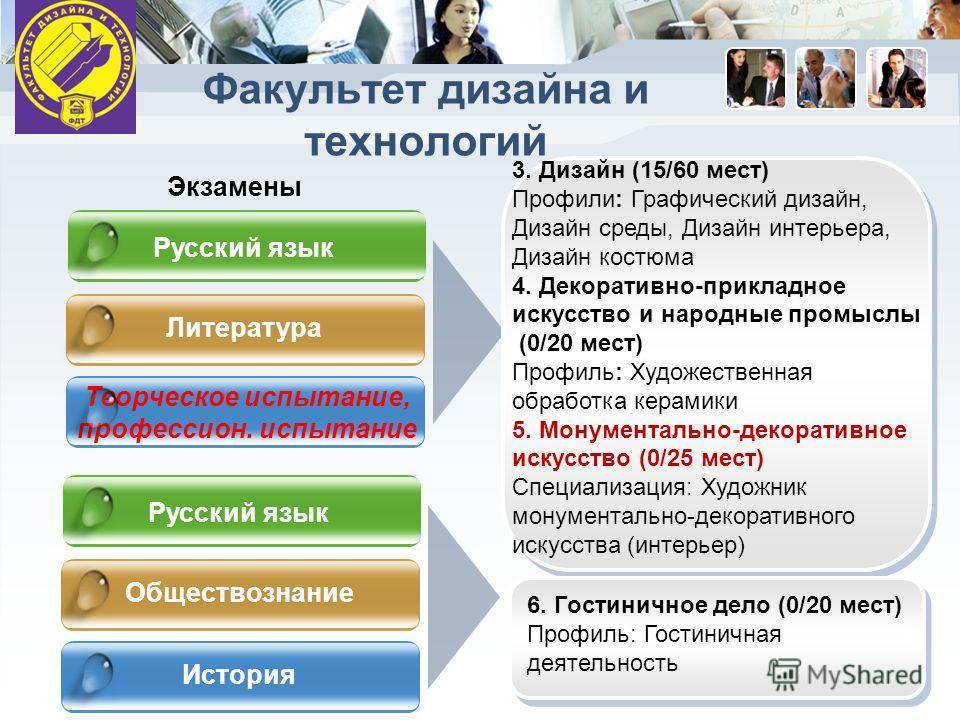 Факультет дизайна и технологий Русский язык Литература Творческое испытание, профессион. испытание 3. Дизайн (15/60 мест) Профили: Графический дизайн, Дизайн среды, Дизайн интерьера, Дизайн костюма 4. Декоративно-прикладное искусство и народные промы