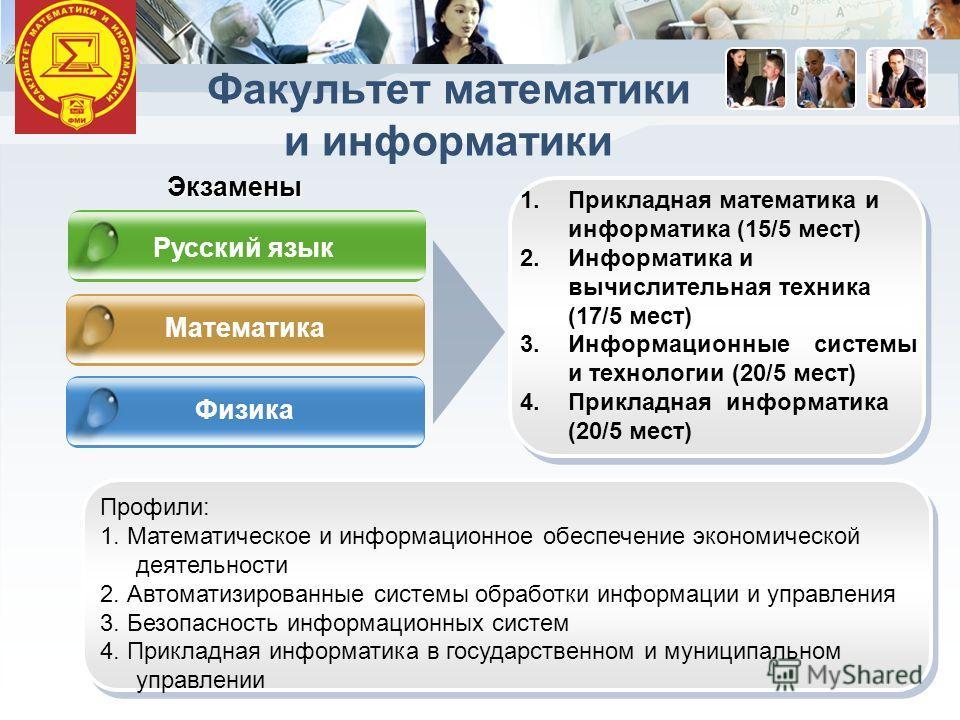 Факультет математики и информатики Русский язык Математика Физика 1.Прикладная математика и информатика (15/5 мест) 2.Информатика и вычислительная техника (17/5 мест) 3.Информационные системы и технологии (20/5 мест) 4.Прикладная информатика (20/5 ме