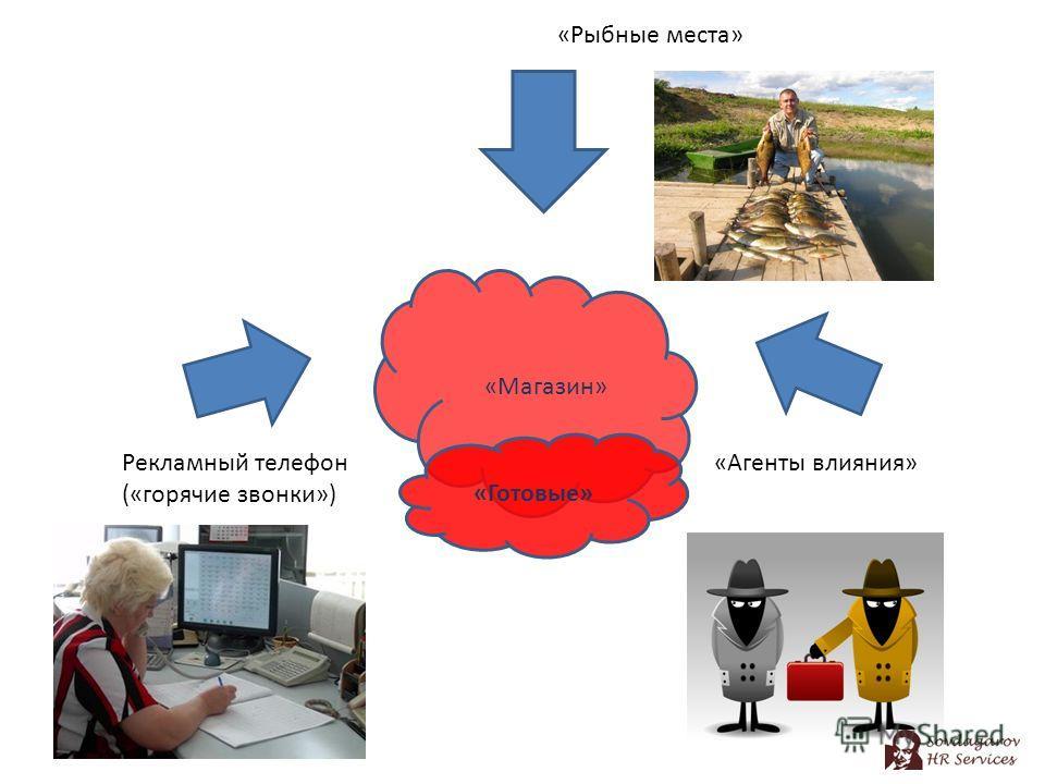 Скачать базу предприятий по всей России в Excel | Экспорт Бэйз