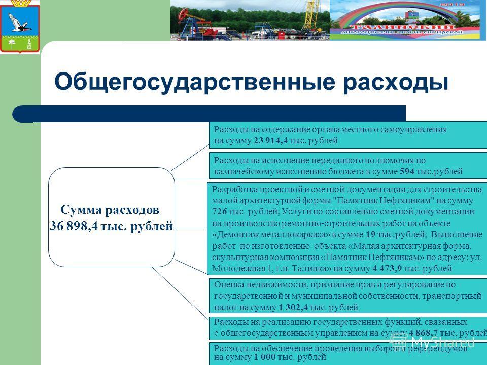 Общегосударственные расходы Сумма расходов 36 898,4 тыс. рублей Расходы на содержание органа местного самоуправления на сумму 23 914,4 тыс. рублей Расходы на исполнение переданного полномочия по казначейскому исполнению бюджета в сумме 594 тыс.рублей