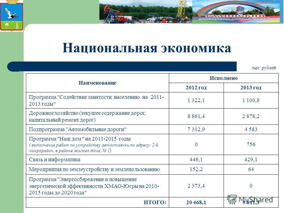 Национальная экономика Наименование Исполнено 2012 год2013 год Программа
