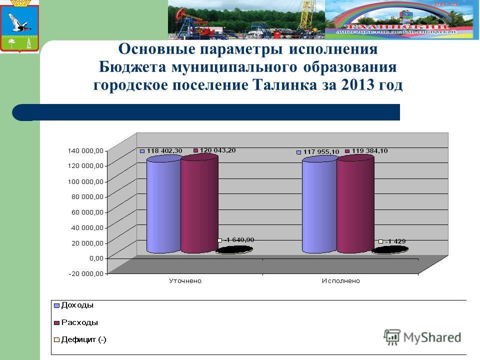 Основные параметры исполнения Бюджета муниципального образования городское поселение Талинка за 2013 год
