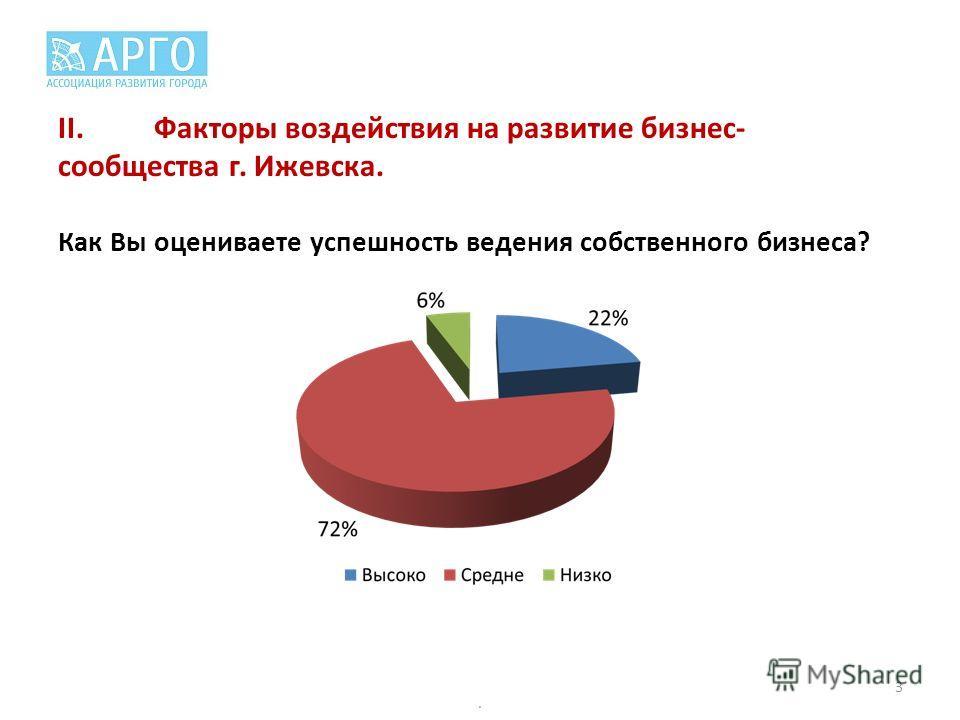 II.Факторы воздействия на развитие бизнес- сообщества г. Ижевска. Как Вы оцениваете успешность ведения собственного бизнеса?. 3
