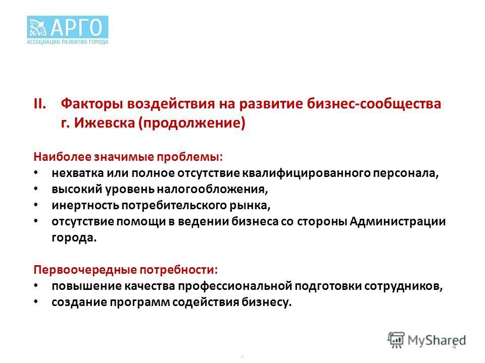 . 4 II.Факторы воздействия на развитие бизнес-сообщества г. Ижевска (продолжение) Наиболее значимые проблемы: нехватка или полное отсутствие квалифицированного персонала, высокий уровень налогообложения, инертность потребительского рынка, отсутствие