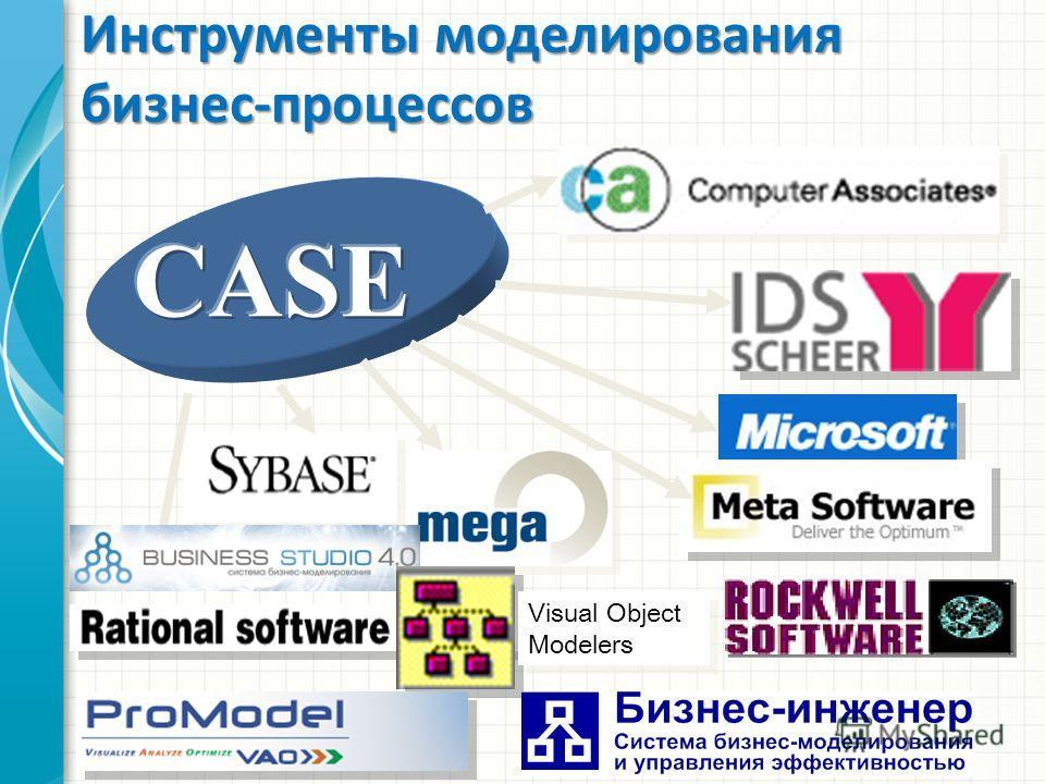 Инструменты моделирования бизнес-процессов Visual Object Modelers