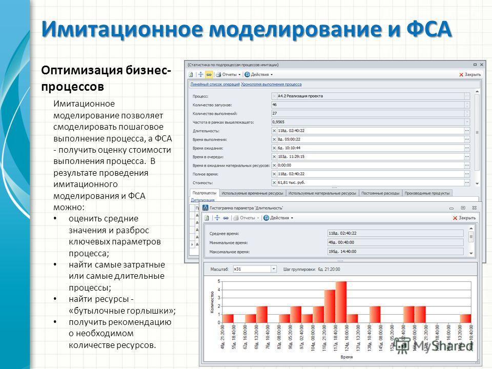 Имитационное моделирование и ФСА Оптимизация бизнес- процессов Имитационное моделирование позволяет смоделировать пошаговое выполнение процесса, а ФСА - получить оценку стоимости выполнения процесса. В результате проведения имитационного моделировани
