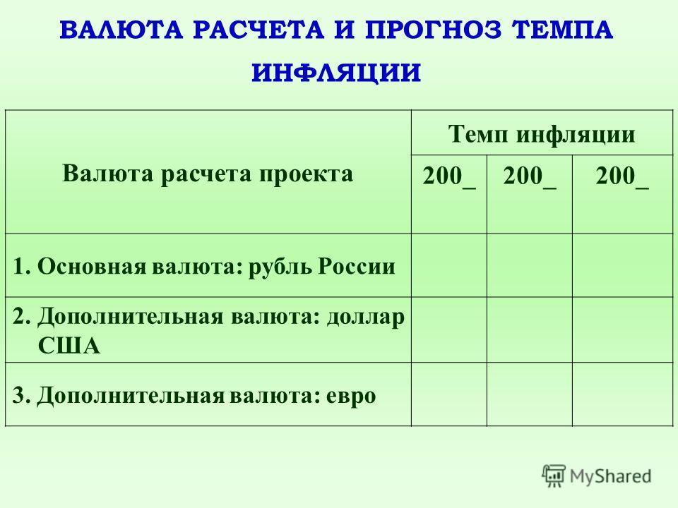 ВАЛЮТА РАСЧЕТА И ПРОГНОЗ ТЕМПА ИНФЛЯЦИИ Валюта расчета проекта Темп инфляции 200_ 1. Основная валюта: рубль России 2. Дополнительная валюта: доллар США 3. Дополнительная валюта: евро