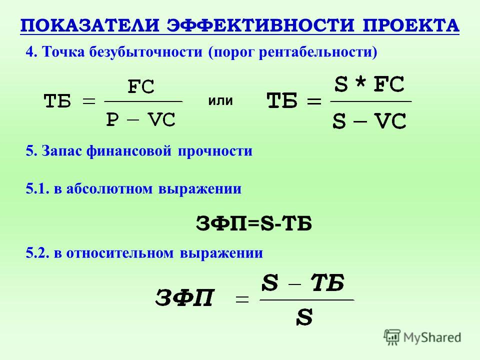 ПОКАЗАТЕЛИ ЭФФЕКТИВНОСТИ ПРОЕКТА 4. Точка безубыточности (порог рентабельности) или 5. Запас финансовой прочности 5.1. в абсолютном выражении ЗФП=S-ТБ 5.2. в относительном выражении