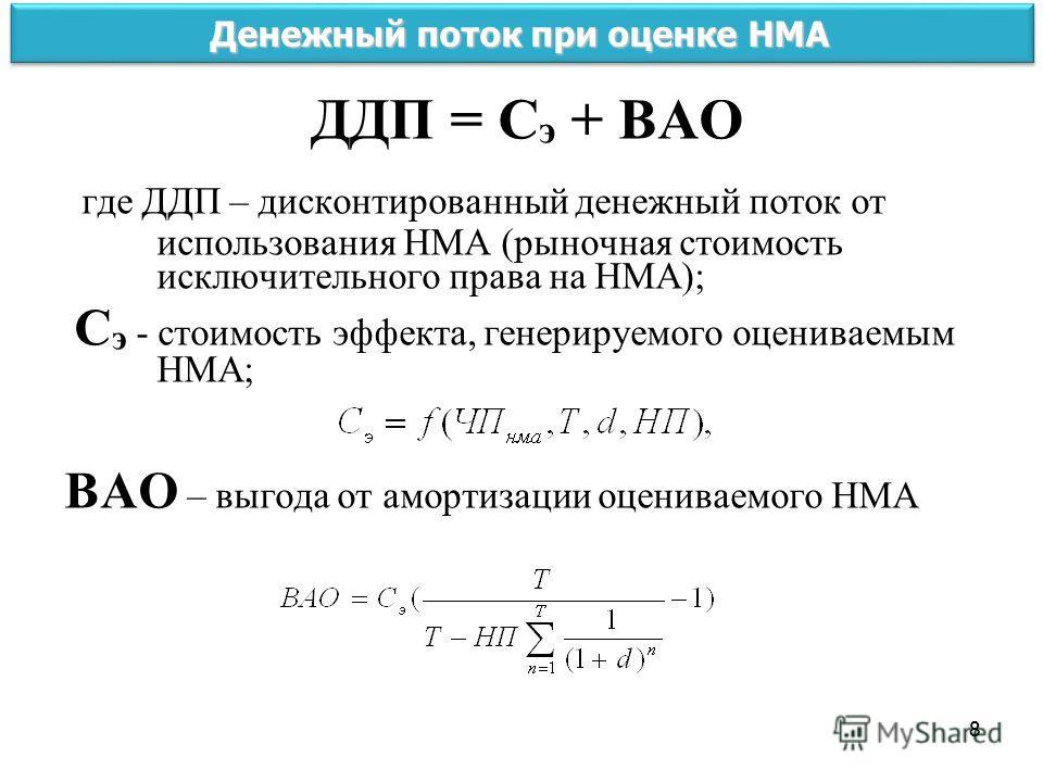88 ДДП = С э + ВАО где ДДП – дисконтированный денежный поток от использования НМА (рыночная стоимость исключительного права на НМА); С э - стоимость эффекта, генерируемого оцениваемым НМА; ВАО – выгода от амортизации оцениваемого НМА Денежный поток п