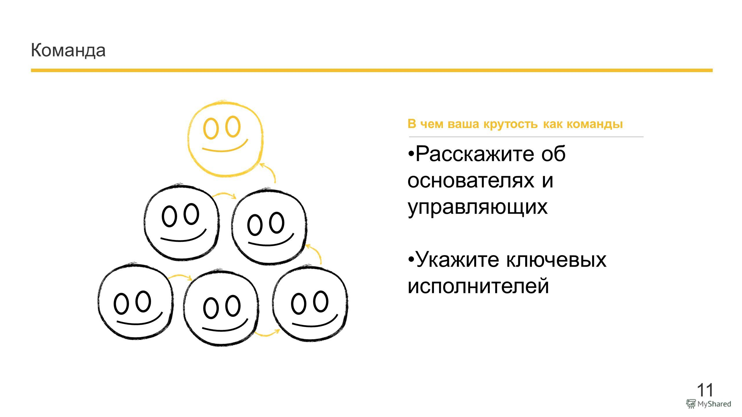 Company name - Presentation Команда 11 Расскажите об основателях и управляющих Укажите ключевых исполнителей В чем ваша крутость как команды