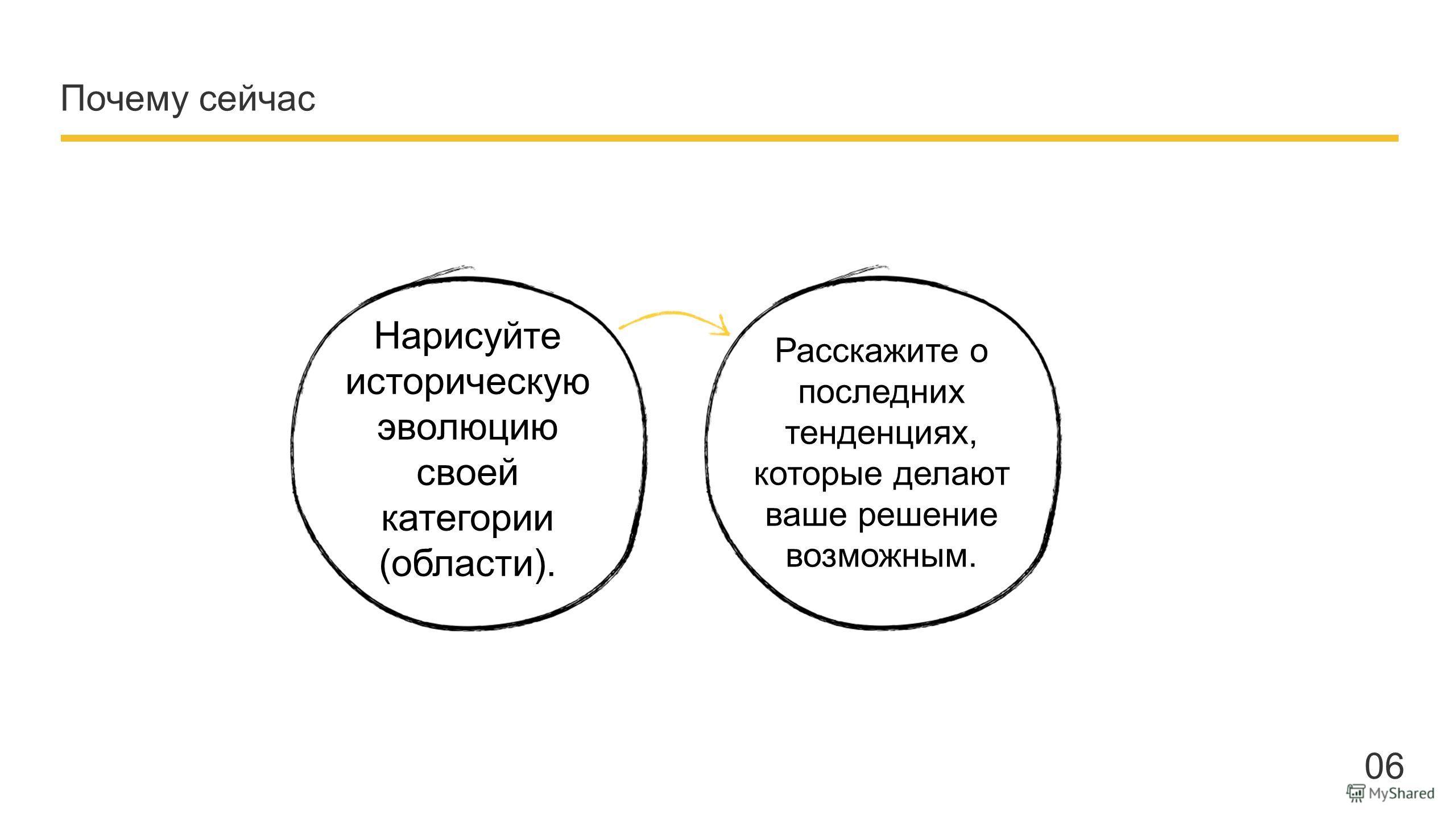 Company name - Presentation Почему сейчас Нарисуйте историческую эволюцию своей категории (области). Расскажите о последних тенденциях, которые делают ваше решение возможным. 0606