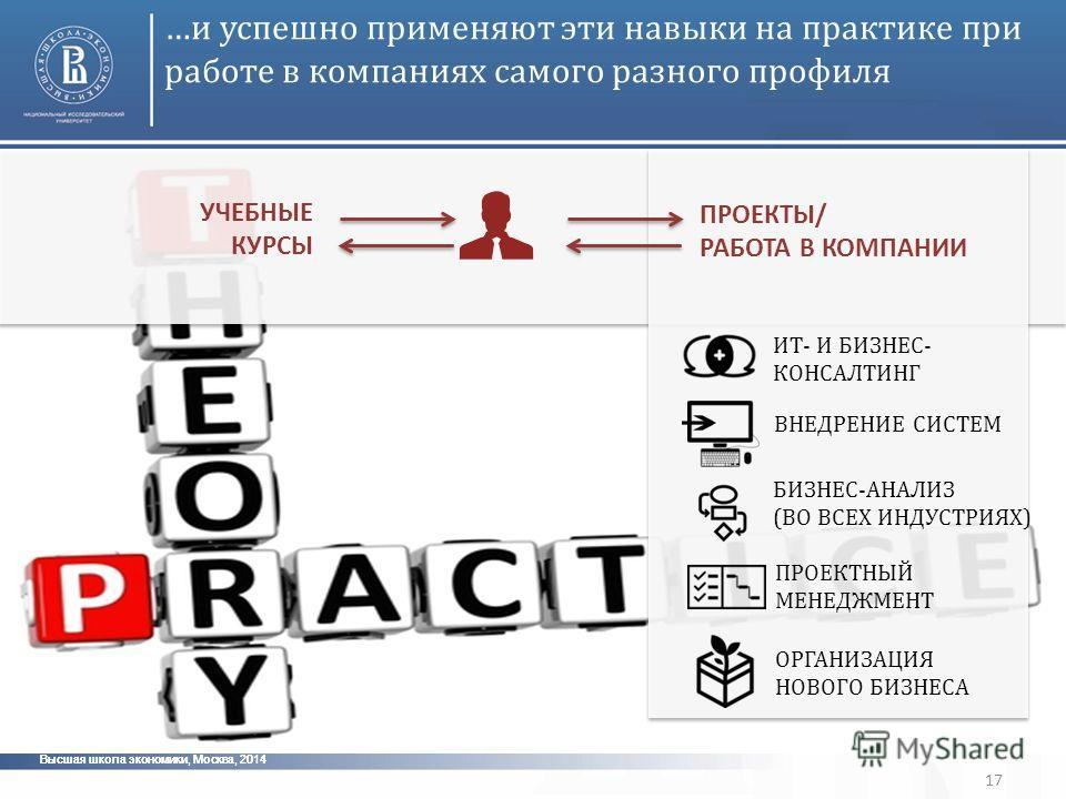 Высшая школа экономики, Москва, 2014 Высшая школа экономики, Москва, 2011 17 …и успешно применяют эти навыки на практике при работе в компаниях самого разного профиля УЧЕБНЫЕ КУРСЫ ПРОЕКТЫ/ РАБОТА В КОМПАНИИ ИТ- И БИЗНЕС- КОНСАЛТИНГ ВНЕДРЕНИЕ СИСТЕМ