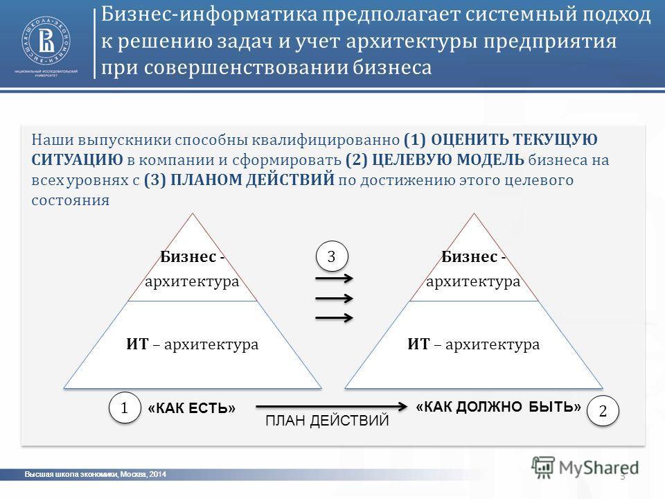 Высшая школа экономики, Москва, 2014 3 Бизнес - архитектура ИТ – архитектура Бизнес - архитектура ИТ – архитектура «КАК ДОЛЖНО БЫТЬ» «КАК ЕСТЬ» Бизнес-информатика предполагает системный подход к решению задач и учет архитектуры предприятия при соверш