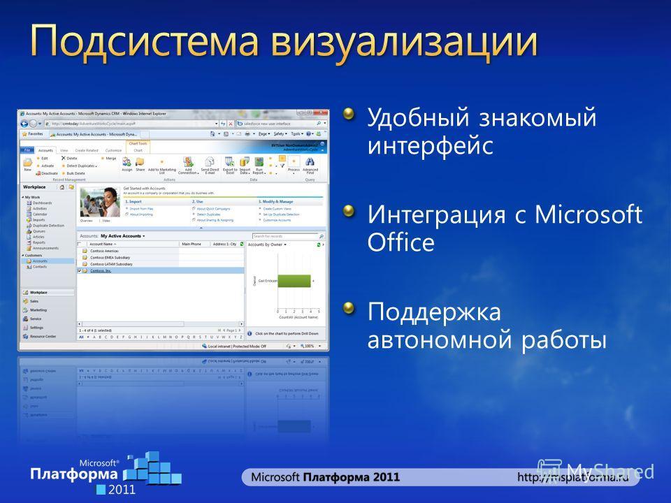 Удобный знакомый интерфейс Интеграция с Microsoft Office Поддержка автономной работы