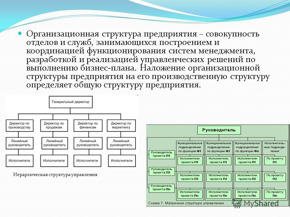 Организационная структура предприятия – совокупность отделов и служб, занимающихся построением и координацией функционирования систем менеджмента, разработкой и реализацией управленческих решений по выполнению бизнес-плана. Наложение организационной