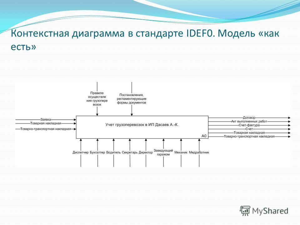 Контекстная диаграмма в стандарте IDEF0. Модель «как есть»