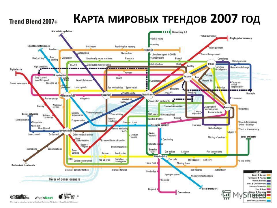 К АРТА МИРОВЫХ ТРЕНДОВ 2007 ГОД
