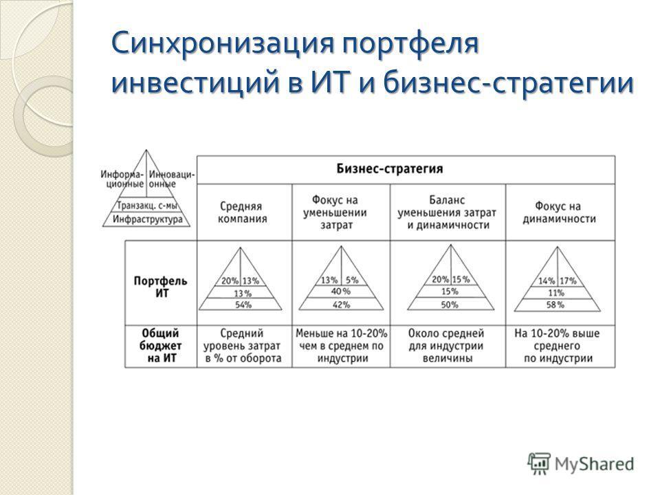 Синхронизация портфеля инвестиций в ИТ и бизнес - стратегии