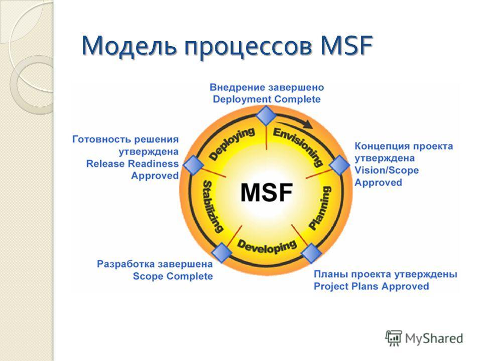 Модель процессов MSF