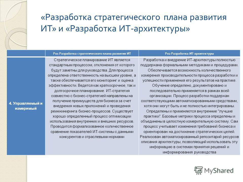 « Разработка стратегического плана развития ИТ » и « Разработка ИТ - архитектуры » P01 Разработка стратегического плана развития ИТ P02 Разработка ИТ - архитектуры 4. Управляемый и измеримый Стратегическое планирование ИТ является стандартным процесс