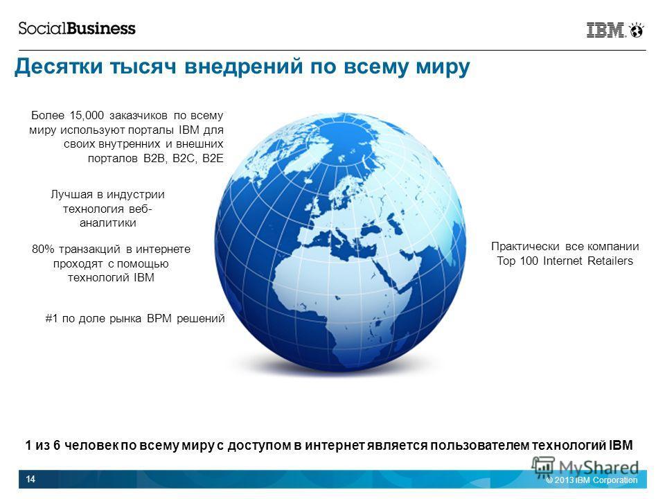 © 2013 IBM Corporation 14 1 из 6 человек по всему миру с доступом в интернет является пользователем технологий IBM Более 15,000 заказчиков по всему миру используют порталы IBM для своих внутренних и внешних порталов B2B, B2C, B2E Лучшая в индустрии т