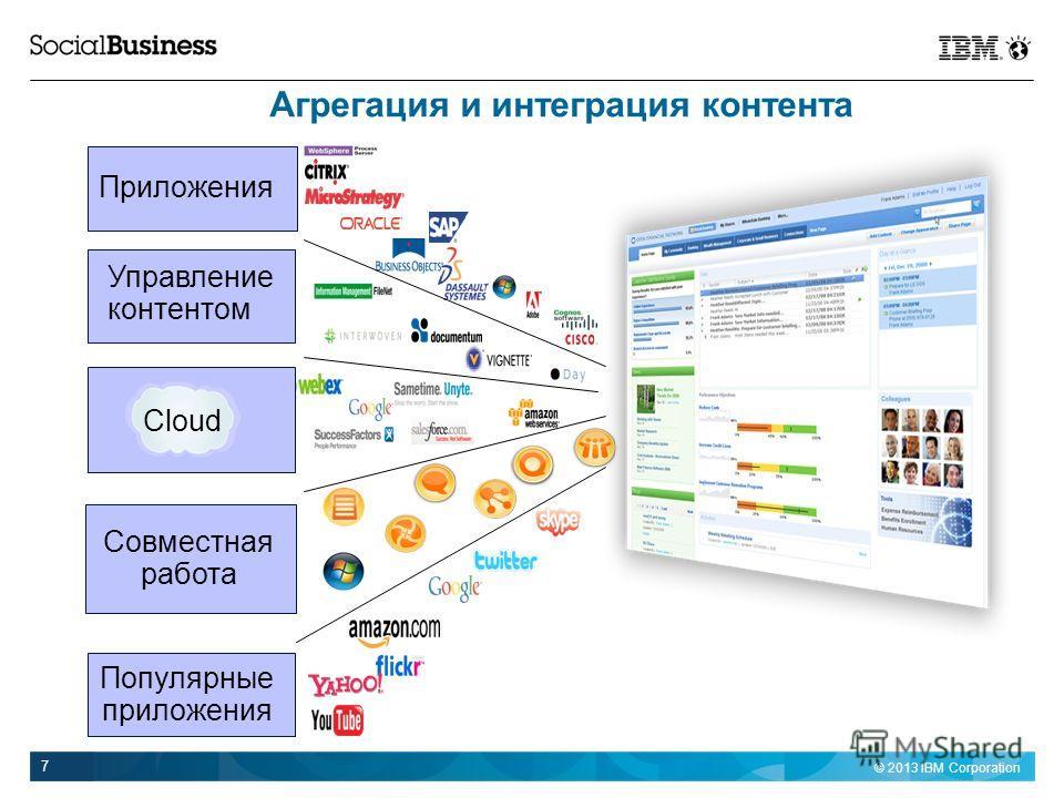 © 2013 IBM Corporation 7 Stellent Приложения Управление контентом Совместная работа Cloud Популярные приложения Агрегация и интеграция контента