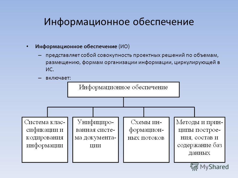 Информационное обеспечение Информационное обеспечение (ИО) – представляет собой совокупность проектных решений по объемам, размещению, формам организации информации, циркулирующей в ИС. – включает: