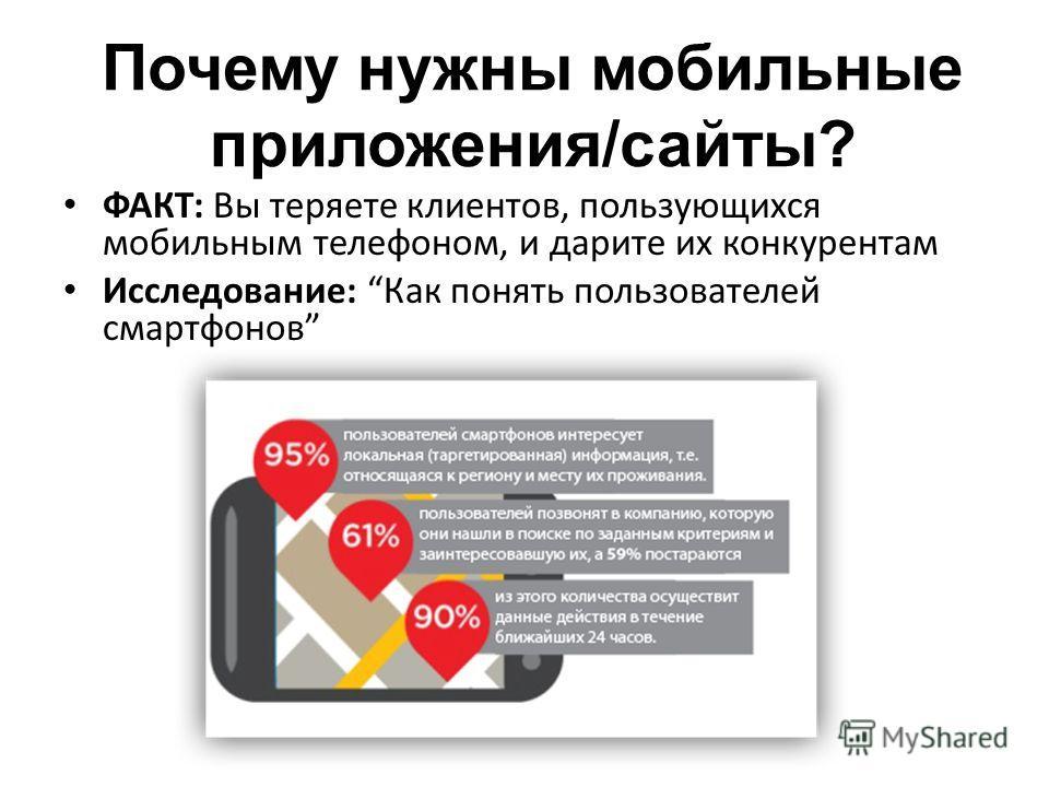 Почему нужны мобильные приложения/сайты? ФАКТ: Вы теряете клиентов, пользующихся мобильным телефоном, и дарите их конкурентам Исследование: Как понять пользователей смартфонов