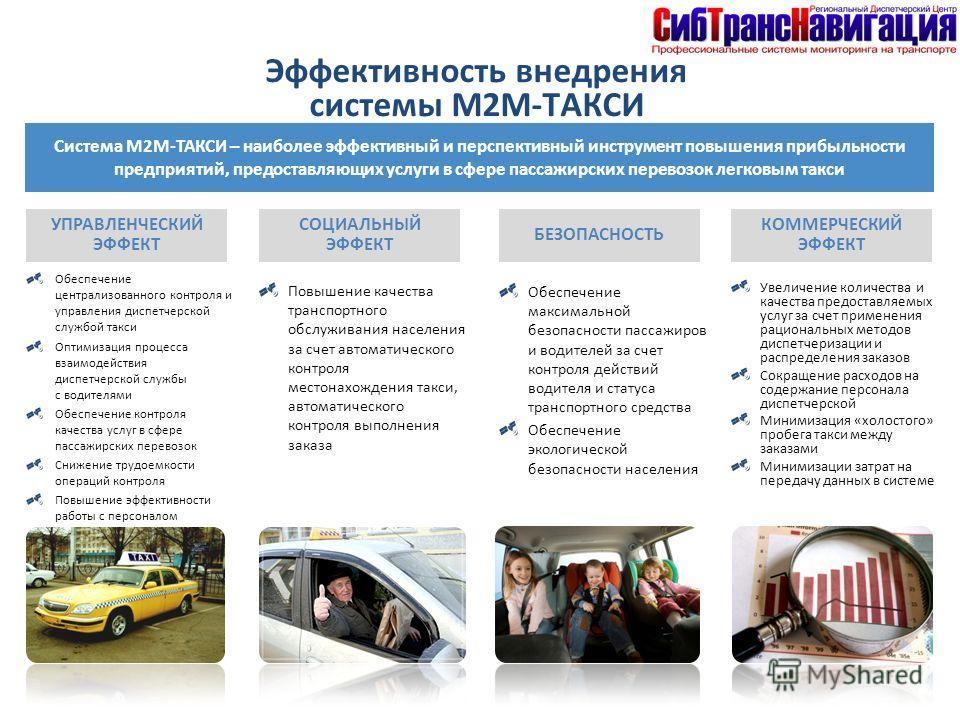 Эффективность внедрения системы М2М-ТАКСИ Система М2М-ТАКСИ – наиболее эффективный и перспективный инструмент повышения прибыльности предприятий, предоставляющих услуги в сфере пассажирских перевозок легковым такси УПРАВЛЕНЧЕСКИЙ ЭФФЕКТ Обеспечение ц