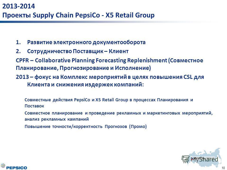 10 PepsiCo Confidential 2013-2014 Проекты Supply Chain PepsiCo - X5 Retail Group 1.Развитие электронного документооборота 2.Сотрудничество Поставщик – Клиент CPFR – Collaborative Planning Forecasting Replenishment (Совместное Планирование, Прогнозиро