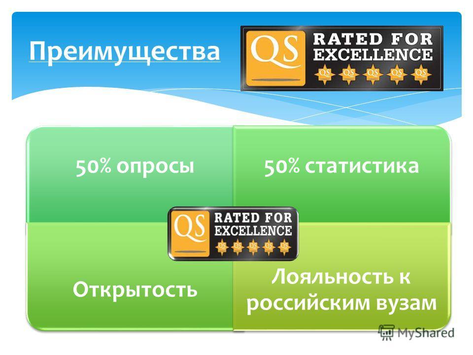 50% опросы50% статистика Открытость Лояльность к российским вузам Преимущества