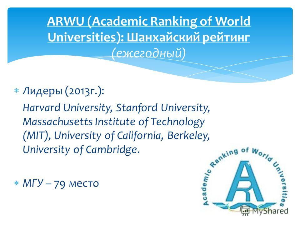 Лидеры (2013г.): Harvard University, Stanford University, Massachusetts Institute of Technology (MIT), University of California, Berkeley, University of Cambridge. МГУ – 79 место ARWU (Academic Ranking of World Universities): Шанхайский рейтинг (ежег