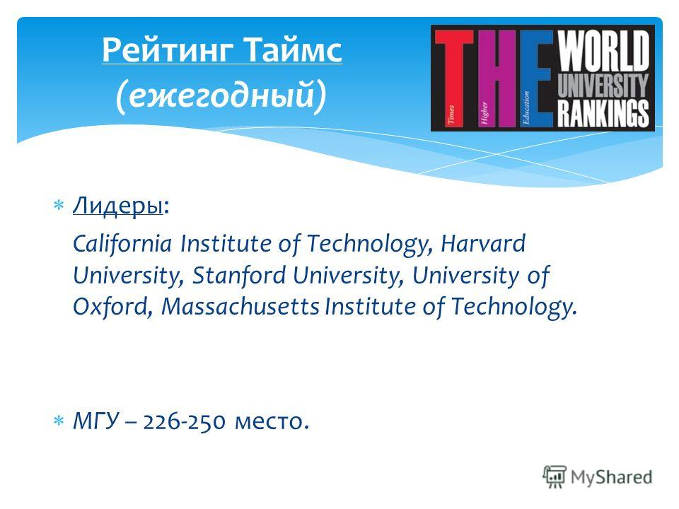 Лидеры: California Institute of Technology, Harvard University, Stanford University, University of Oxford, Massachusetts Institute of Technology. МГУ – 226-250 место. Рейтинг Таймс (ежегодный)