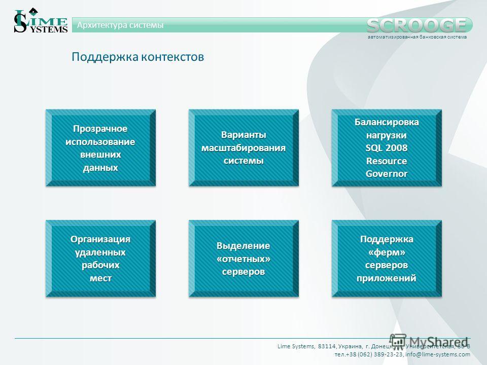 ПрозрачноеиспользованиевнешнихданныхПрозрачноеиспользованиевнешнихданныхВариантымасштабированиясистемыВариантымасштабированиясистемыБалансировканагрузки SQL 2008 ResourceGovernorБалансировканагрузки ResourceGovernor ОрганизацияудаленныхрабочихместОрг
