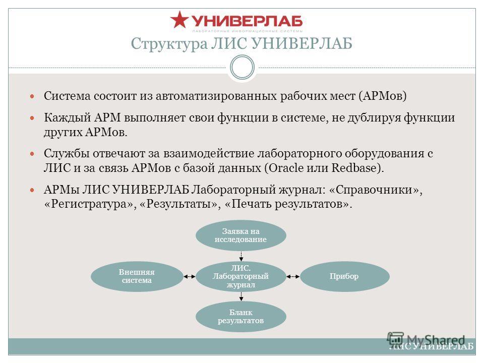 Система состоит из автоматизированных рабочих мест (АРМов) Каждый АРМ выполняет свои функции в системе, не дублируя функции других АРМов. Службы отвечают за взаимодействие лабораторного оборудования с ЛИС и за связь АРМов с базой данных (Oracle или R