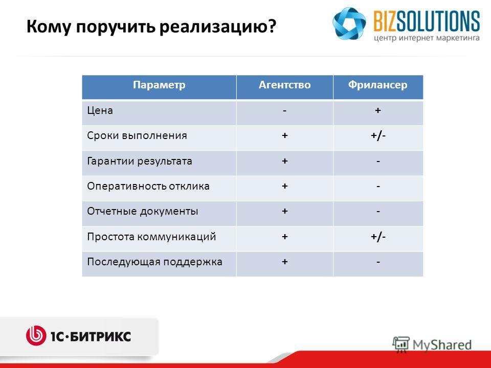 Кому поручить реализацию? ПараметрАгентствоФрилансер Цена-+ Сроки выполнения++/- Гарантии результата+- Оперативность отклика+- Отчетные документы+- Простота коммуникаций++/- Последующая поддержка+-