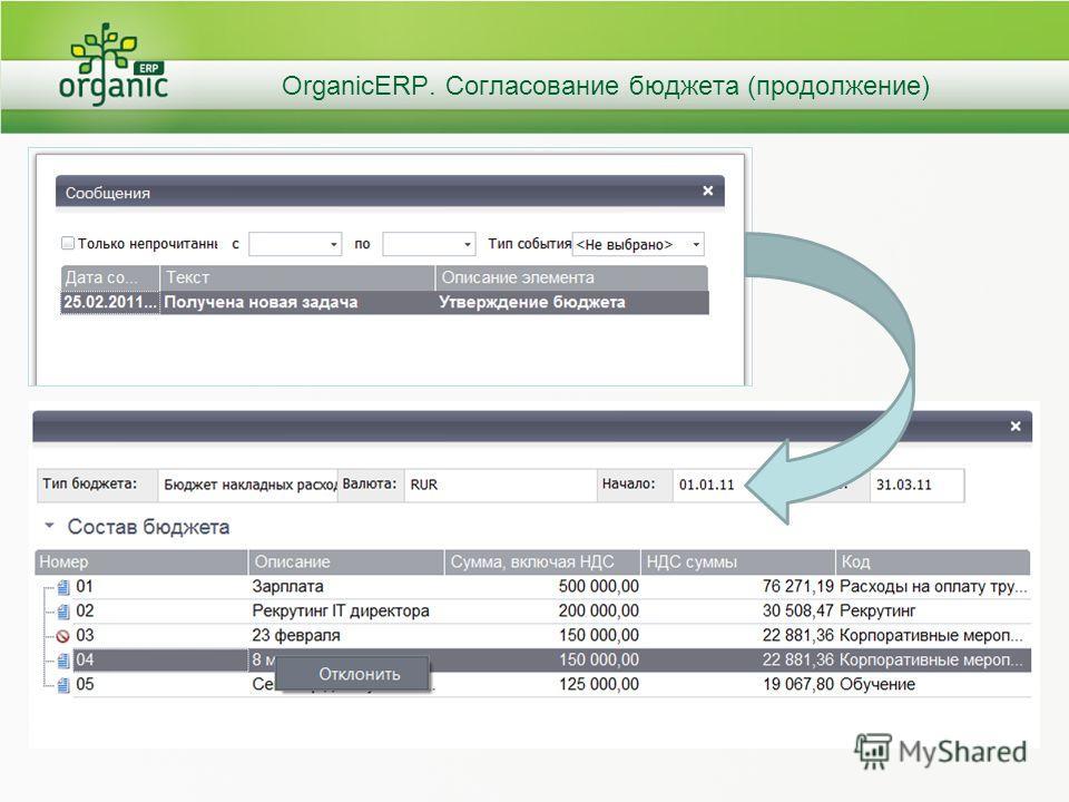 OrganicERP. Согласование бюджета (продолжение)