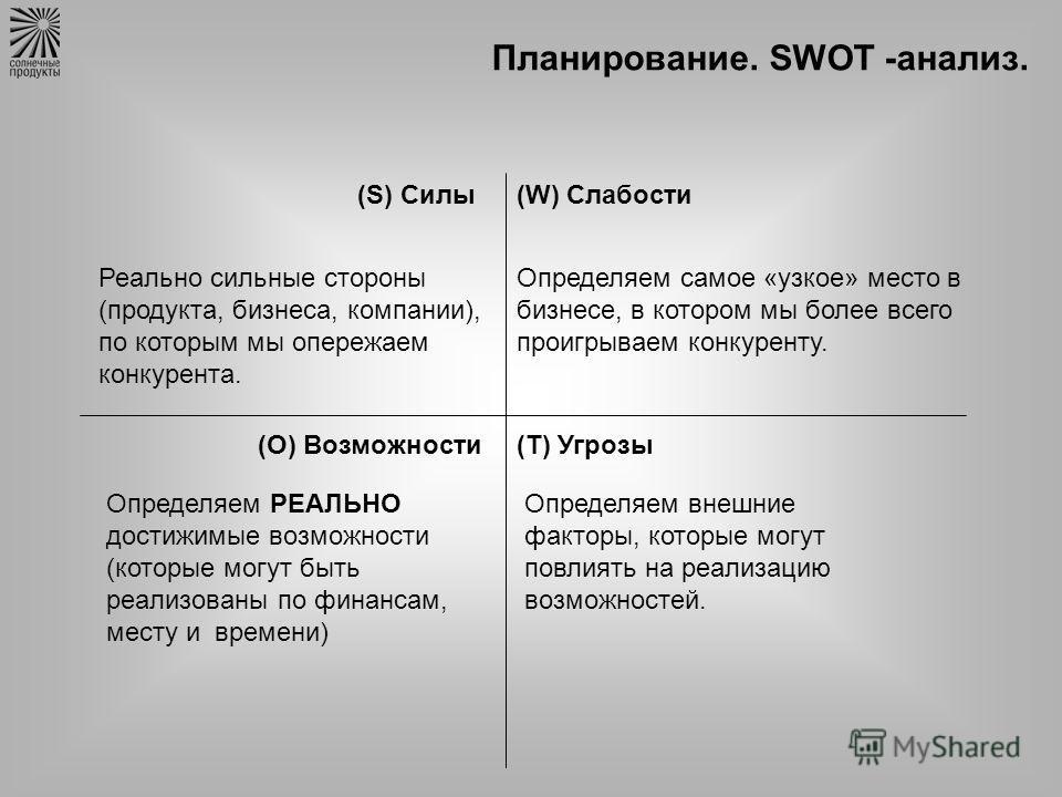 Планирование. SWOT -анализ. (S) Силы(W) Слабости (O) Возможности(T) Угрозы Реально сильные стороны (продукта, бизнеса, компании), по которым мы опережаем конкурента. Определяем самое «узкое» место в бизнесе, в котором мы более всего проигрываем конку