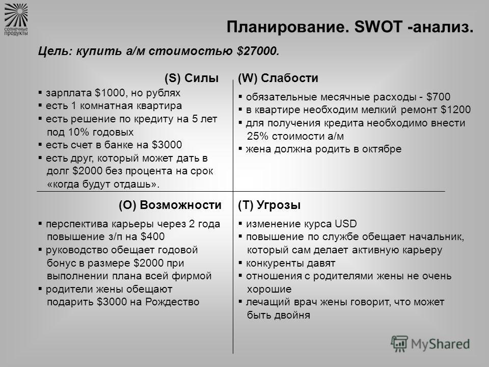 Планирование. SWOT -анализ. (S) Силы(W) Слабости (O) Возможности(T) Угрозы зарплата $1000, но рублях есть 1 комнатная квартира есть решение по кредиту на 5 лет под 10% годовых есть счет в банке на $3000 есть друг, который может дать в долг $2000 без