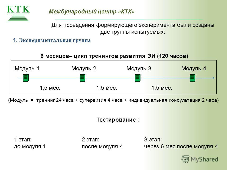 Международный центр «КТК» Для проведения формирующего эксперимента были созданы две группы испытуемых: 1. Экспериментальная группа 6 месяцев– цикл тренингов развития ЭИ (120 часов) ( Модуль = тренинг 24 часа + супервизия 4 часа + индивидуальная консу
