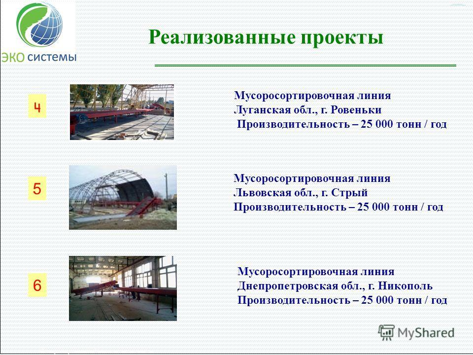 Реализованные проекты 4 Мусоросортировочная линия Луганская обл., г. Ровеньки Производительность – 25 000 тонн / год 5 6 Мусоросортировочная линия Львовская обл., г. Стрый Производительность – 25 000 тонн / год Мусоросортировочная линия Днепропетровс